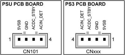 Power Supply - PS3 Developer wiki