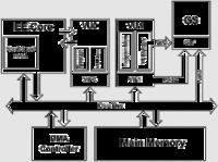 PS2 Emulation - PS3 Developer wiki