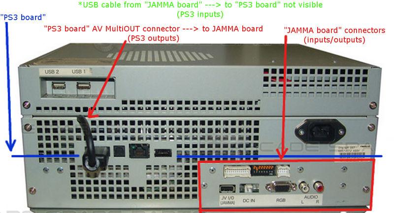 800px-System357_back_JAMMAconnectors.jpg