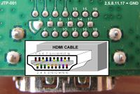 HDMI pads as seen on JTP-001